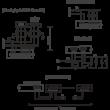 Rievtech PR-14DC-DA-R PLC