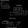 Rievtech PR-24AC-R PLC