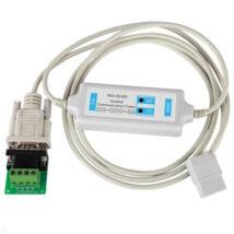 Rievtech RS485 KÁBEL Kommunikációs kábel